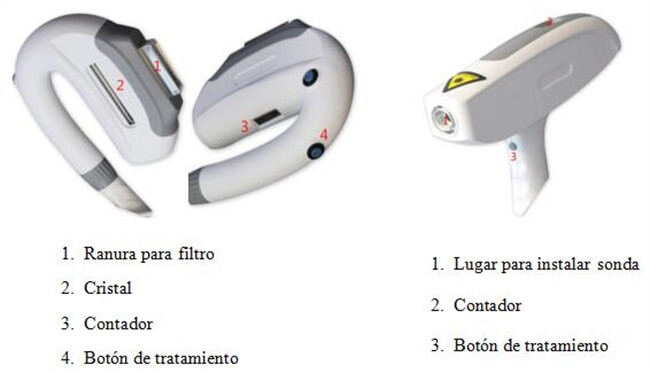 Máquina de ipl shr Laser